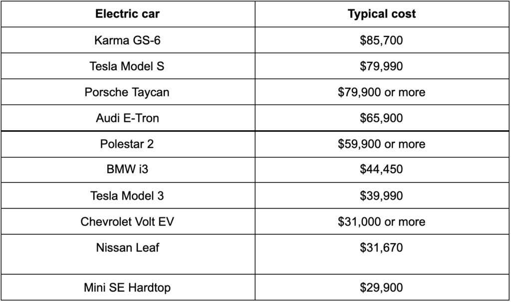typical car cost for electrical models